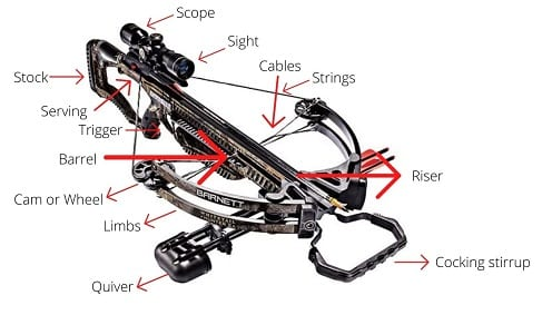 Crossbow Parts